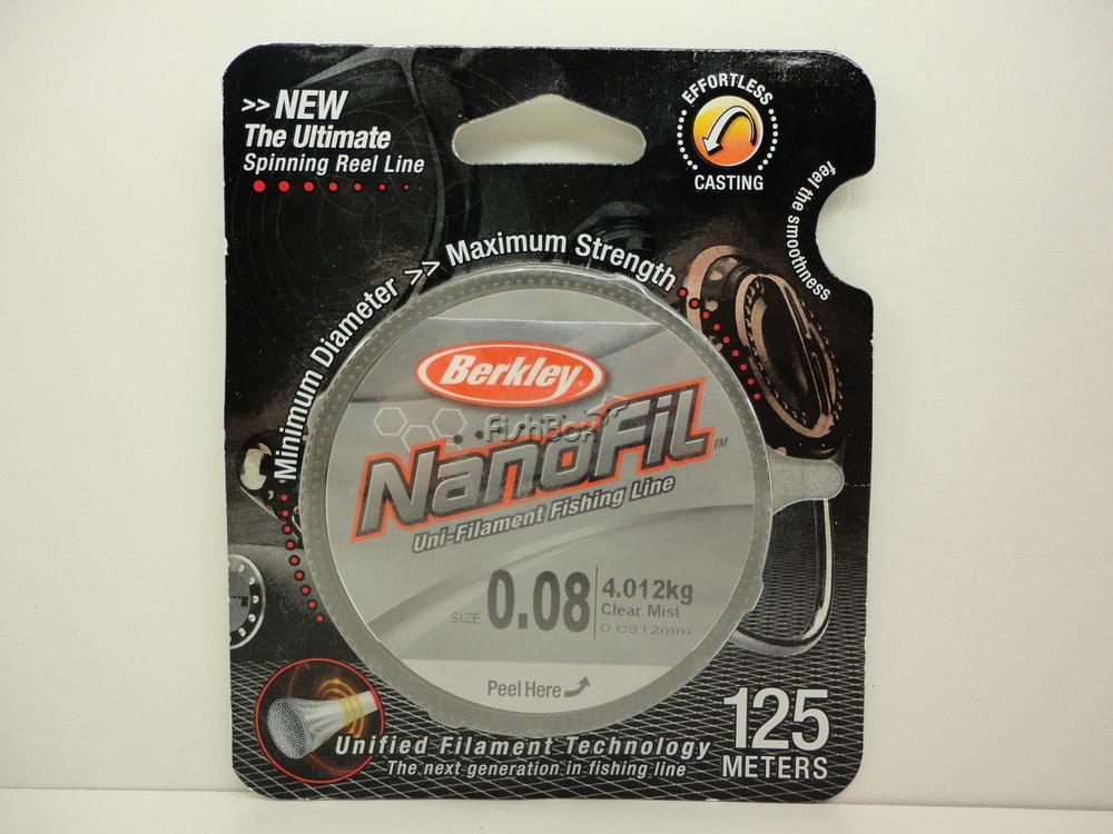 Nanofil. Отзыв после года использования